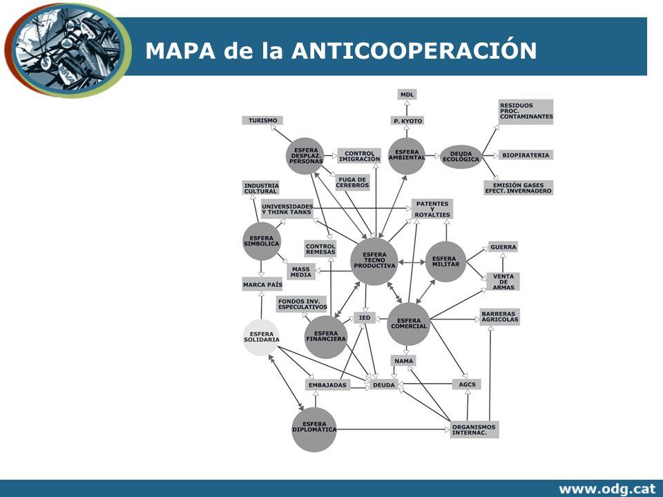 MAPA de la ANTICOOPERACIÓN