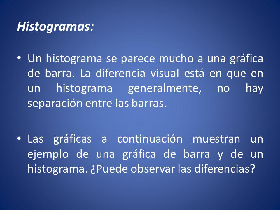 Histogramas: