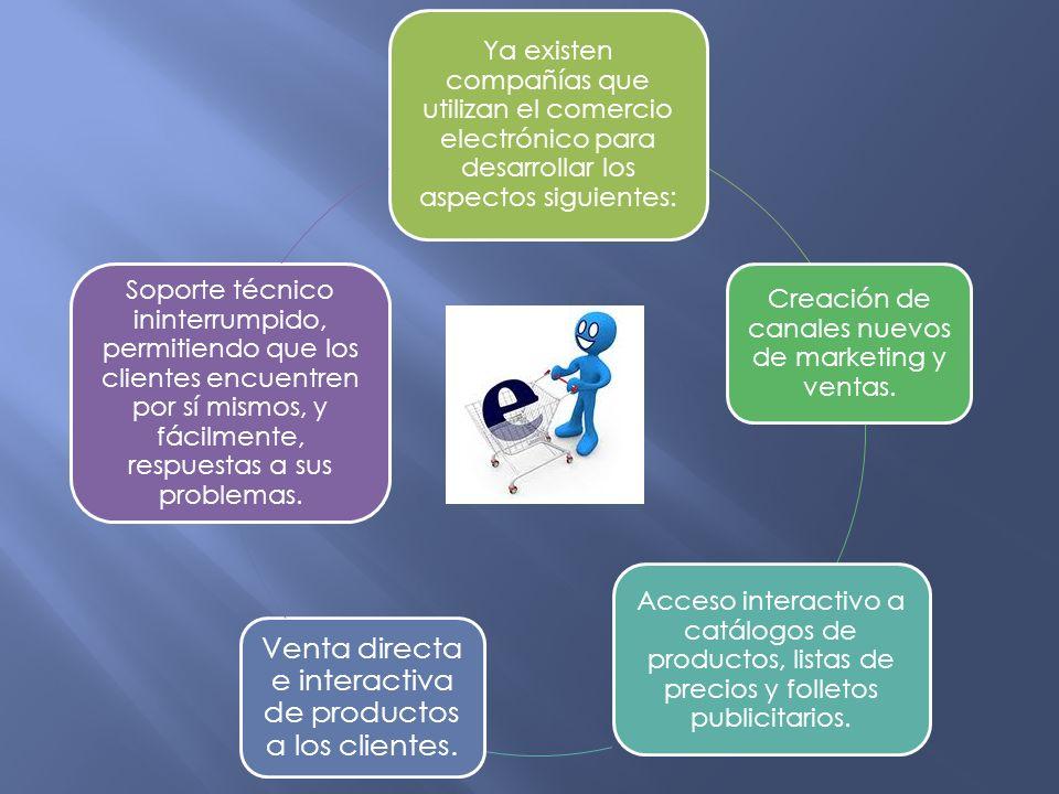 Venta directa e interactiva de productos a los clientes.