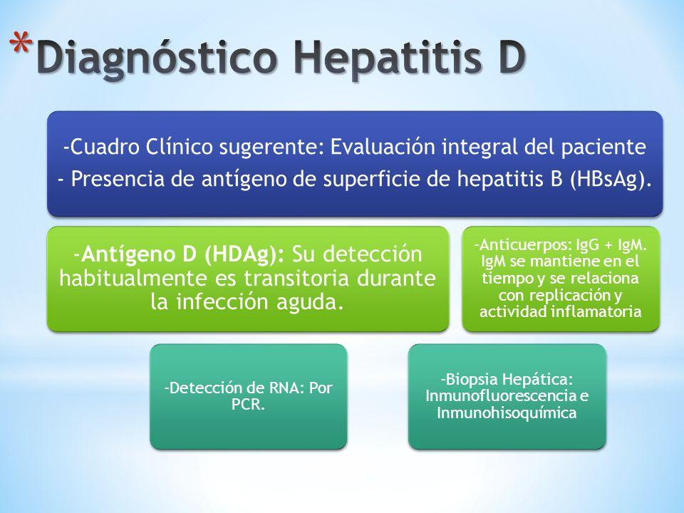 Diagnóstico Hepatitis D