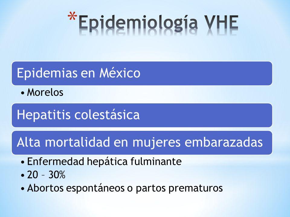 Epidemiología VHE Epidemias en México Hepatitis colestásica