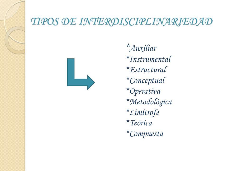TIPOS DE INTERDISCIPLINARIEDAD