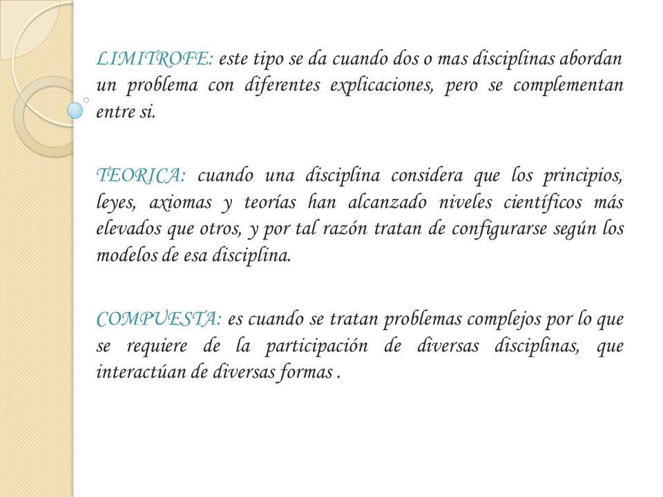 LIMITROFE: este tipo se da cuando dos o mas disciplinas abordan un problema con diferentes explicaciones, pero se complementan entre si.