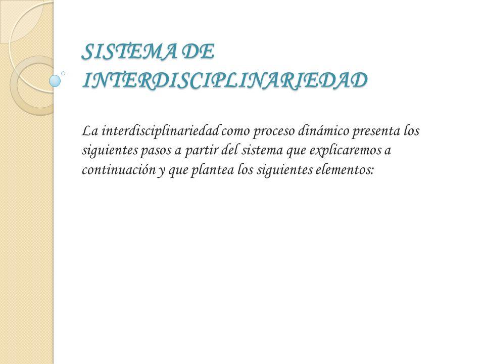SISTEMA DE INTERDISCIPLINARIEDAD