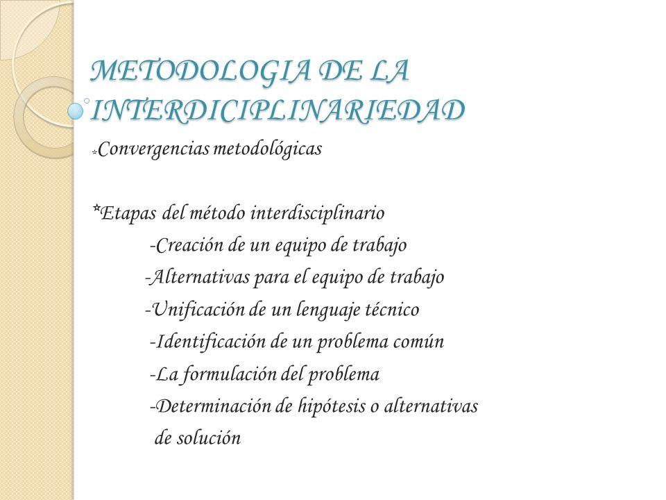METODOLOGIA DE LA INTERDICIPLINARIEDAD