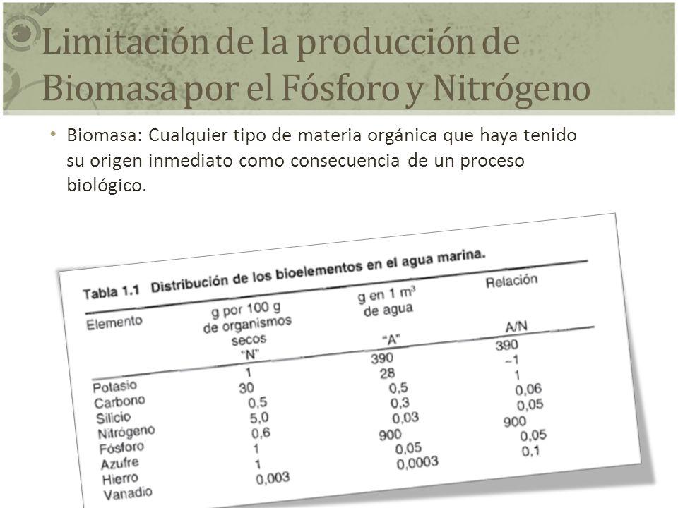 Limitación de la producción de Biomasa por el Fósforo y Nitrógeno