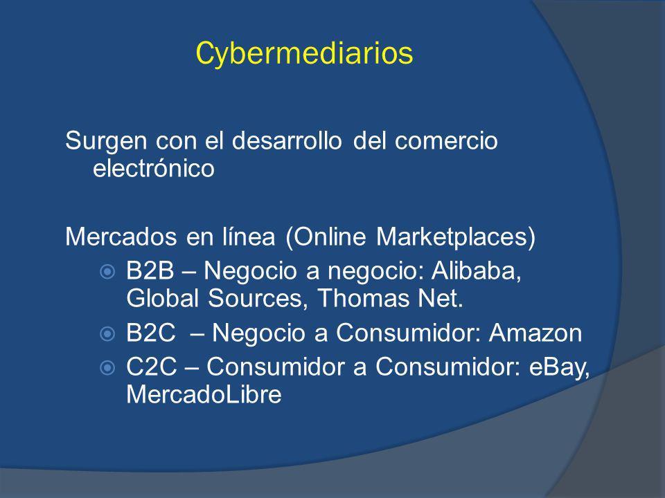 Cybermediarios Surgen con el desarrollo del comercio electrónico