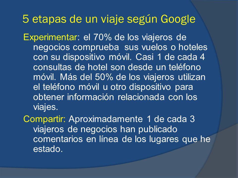 5 etapas de un viaje según Google