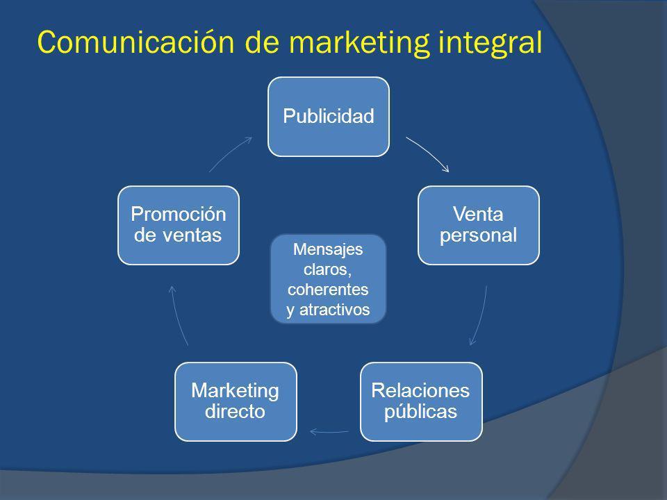 Comunicación de marketing integral