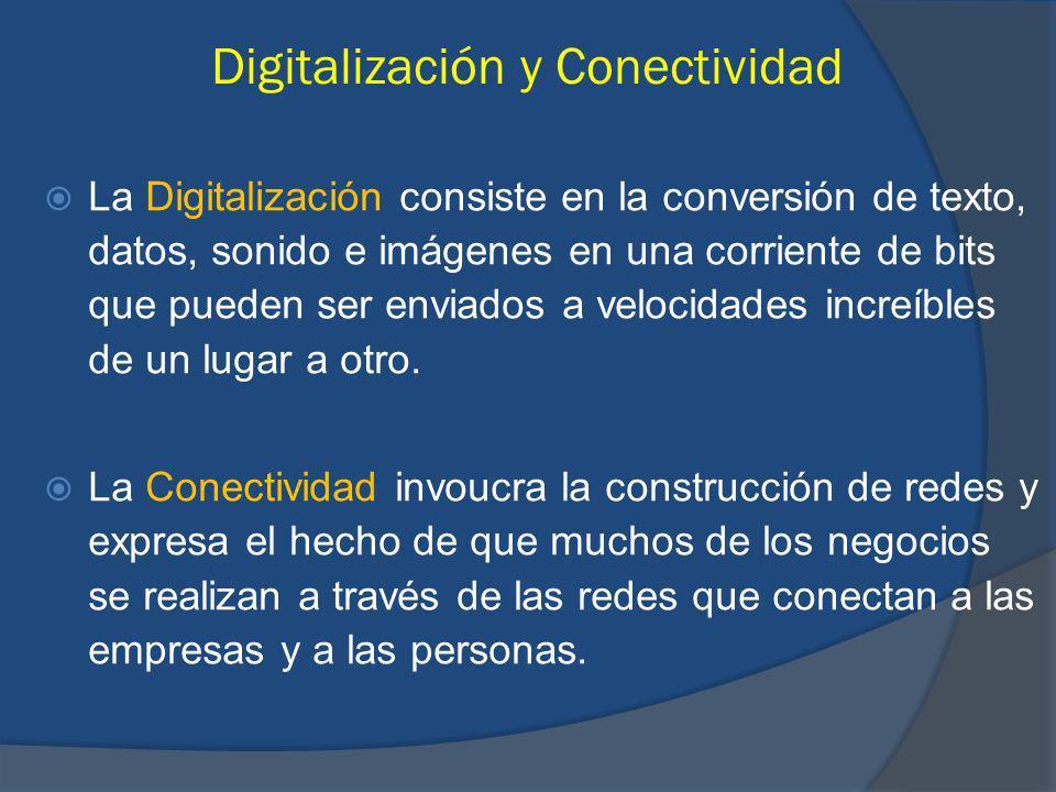 Digitalización y Conectividad