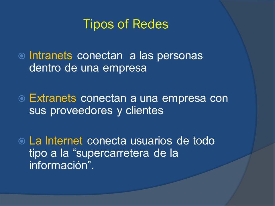 Tipos of Redes Intranets conectan a las personas dentro de una empresa
