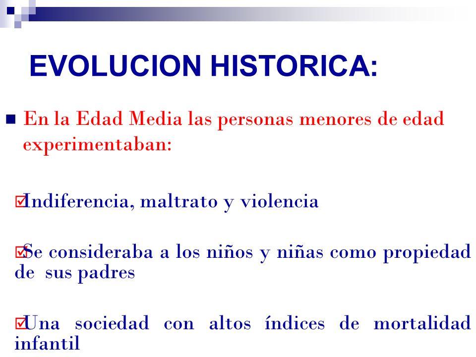 EVOLUCION HISTORICA: En la Edad Media las personas menores de edad experimentaban: Indiferencia, maltrato y violencia.
