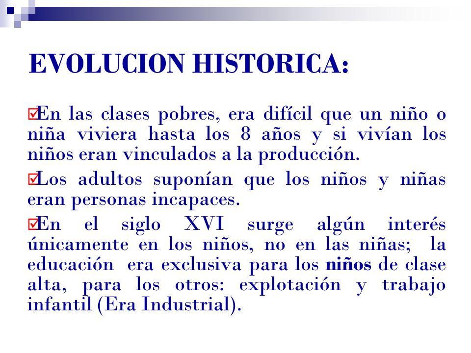 EVOLUCION HISTORICA: