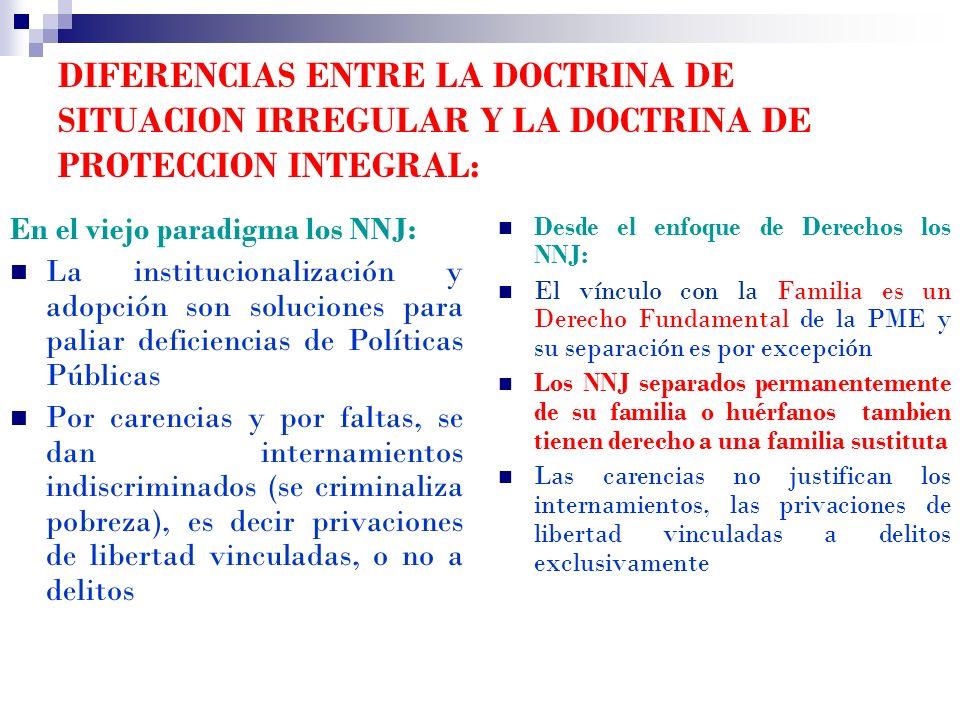 DIFERENCIAS ENTRE LA DOCTRINA DE SITUACION IRREGULAR Y LA DOCTRINA DE PROTECCION INTEGRAL: