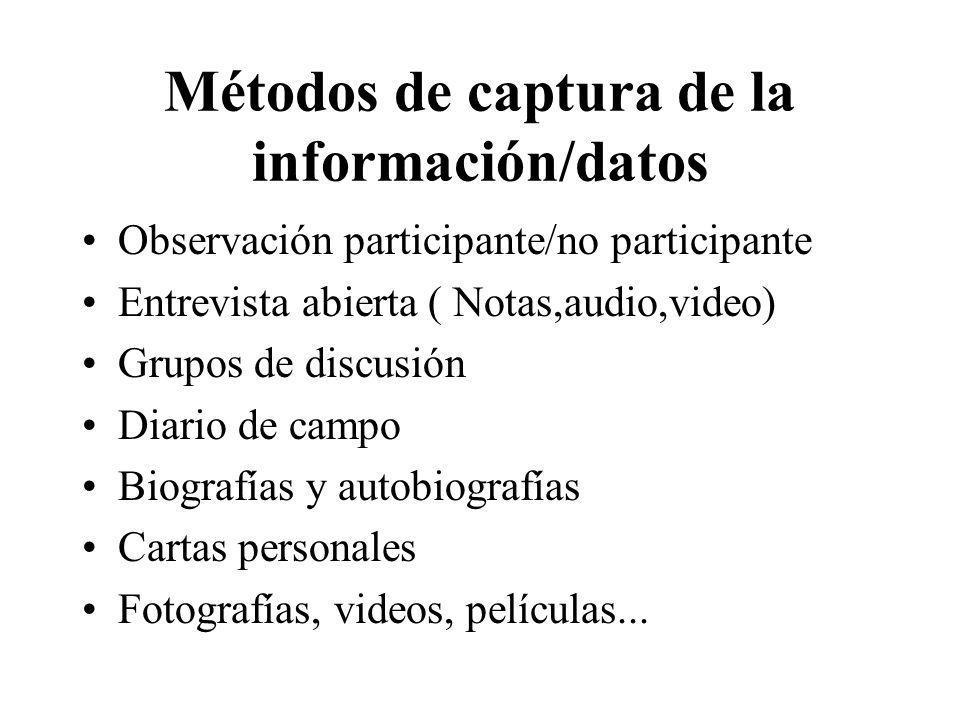 Métodos de captura de la información/datos