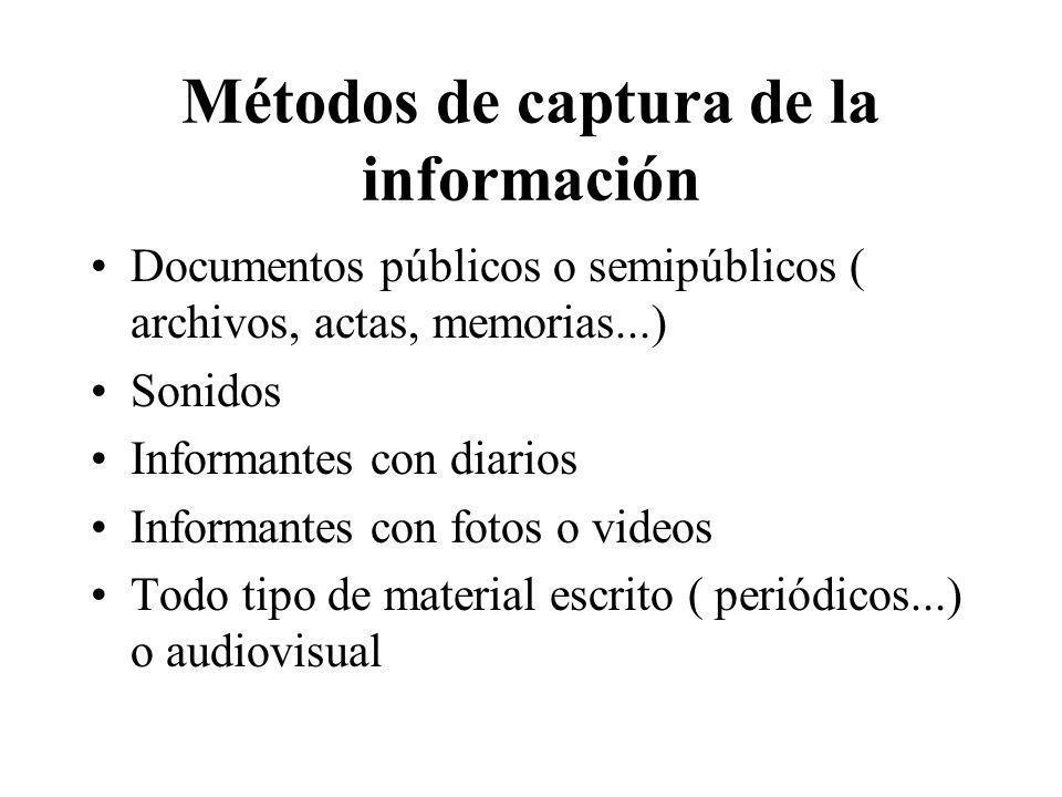 Métodos de captura de la información