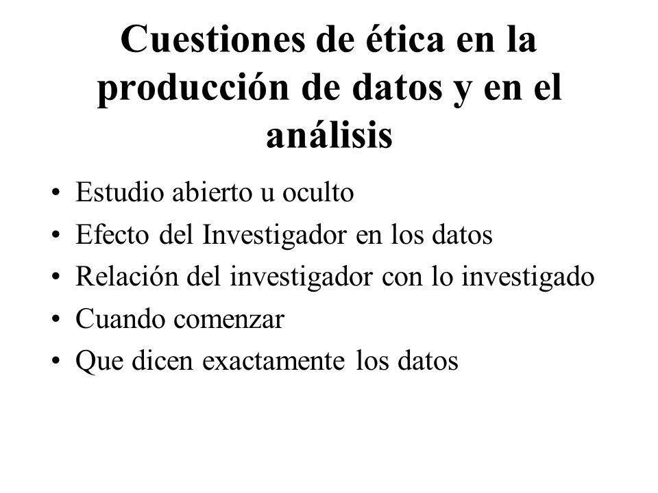 Cuestiones de ética en la producción de datos y en el análisis