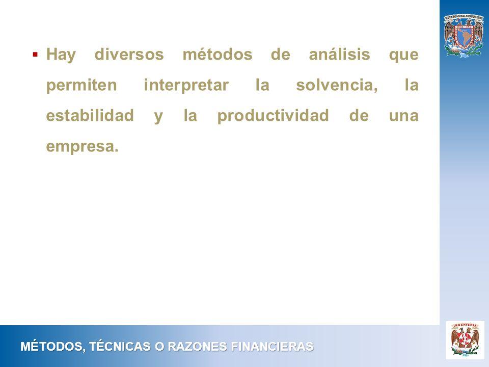 Hay diversos métodos de análisis que permiten interpretar la solvencia, la estabilidad y la productividad de una empresa.