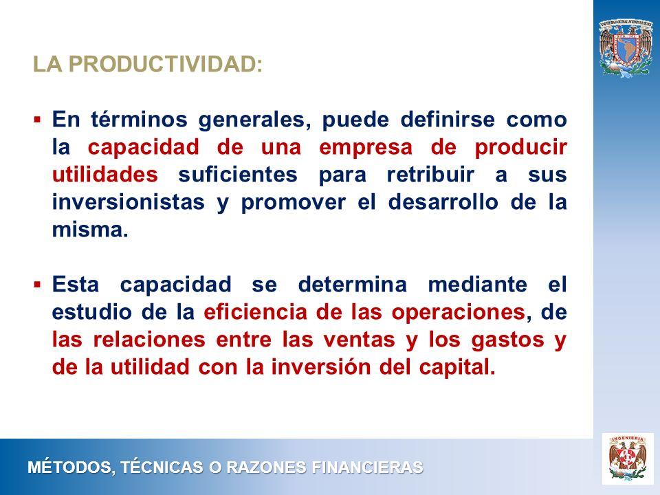 LA PRODUCTIVIDAD: