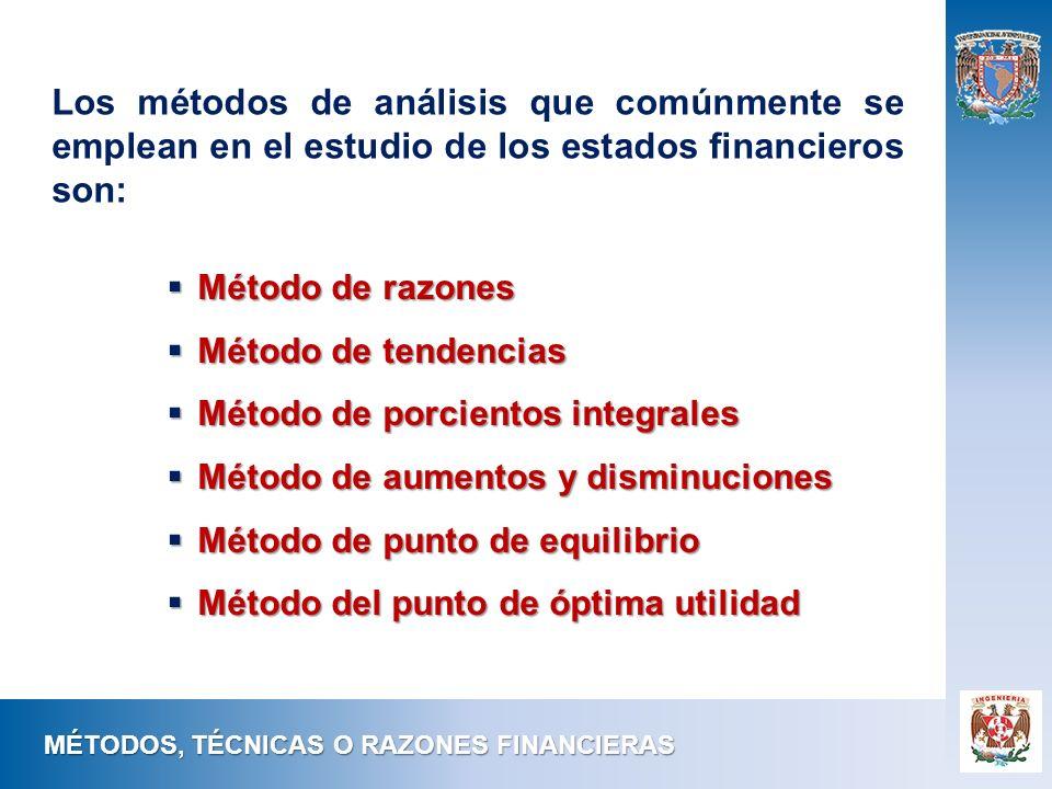 Los métodos de análisis que comúnmente se emplean en el estudio de los estados financieros son: