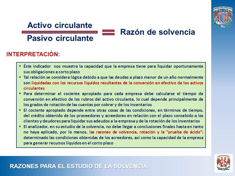 Activo circulante Pasivo circulante Razón de solvencia