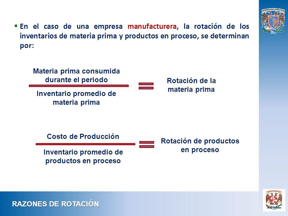 En el caso de una empresa manufacturera, la rotación de los inventarios de materia prima y productos en proceso, se determinan por: