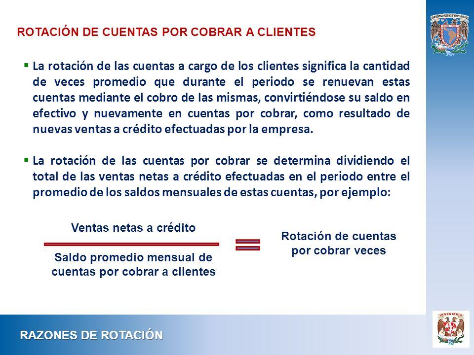 ROTACIÓN DE CUENTAS POR COBRAR A CLIENTES