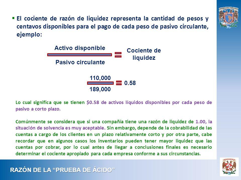 El cociente de razón de liquidez representa la cantidad de pesos y centavos disponibles para el pago de cada peso de pasivo circulante, ejemplo: