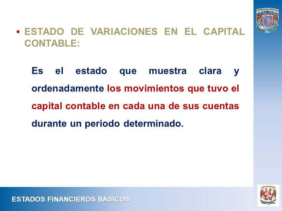 ESTADO DE VARIACIONES EN EL CAPITAL CONTABLE: