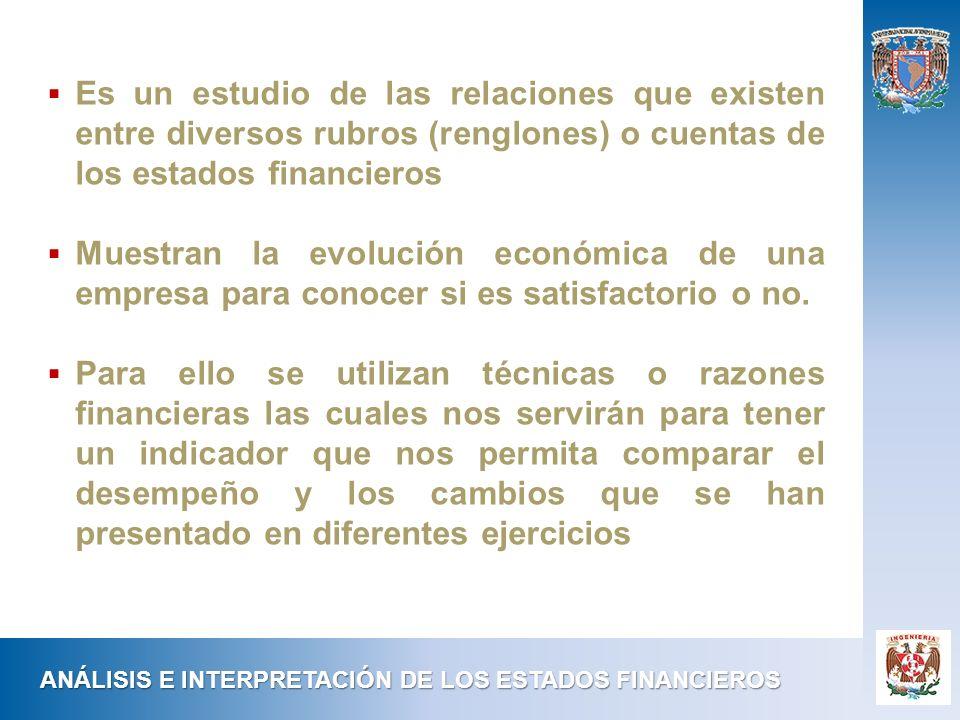 Es un estudio de las relaciones que existen entre diversos rubros (renglones) o cuentas de los estados financieros