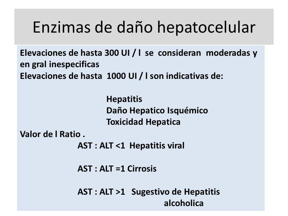 Enzimas de daño hepatocelular