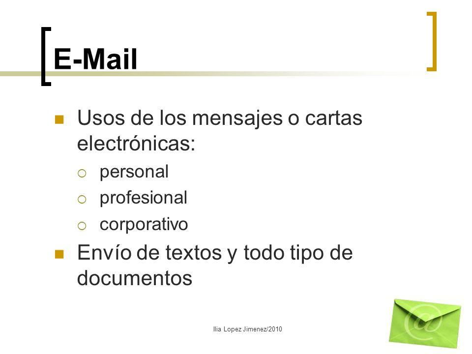 E-Mail Usos de los mensajes o cartas electrónicas: