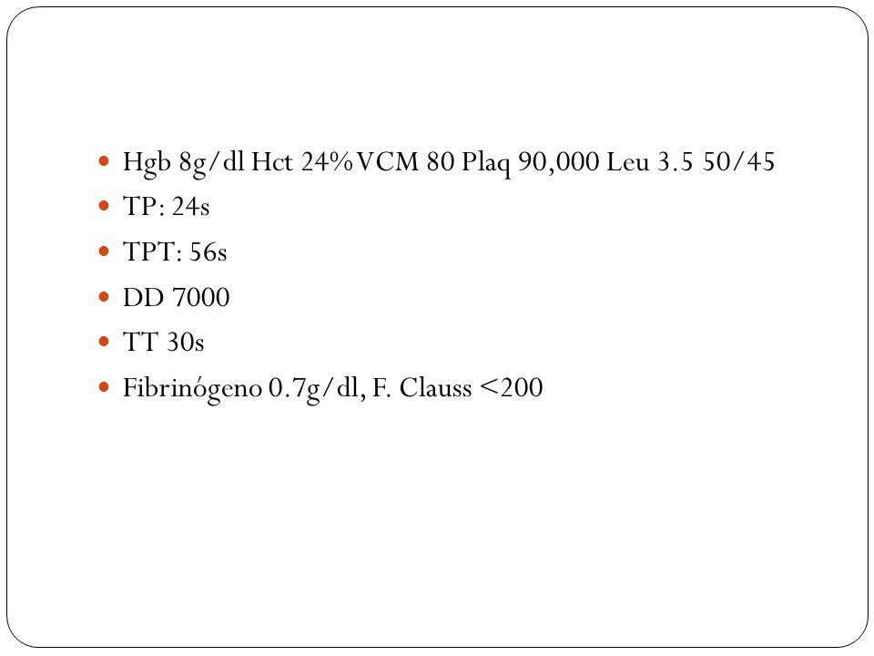 Hgb 8g/dl Hct 24% VCM 80 Plaq 90,000 Leu 3.5 50/45