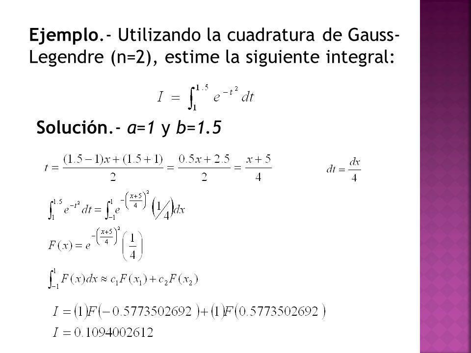 Ejemplo.- Utilizando la cuadratura de Gauss-Legendre (n=2), estime la siguiente integral: