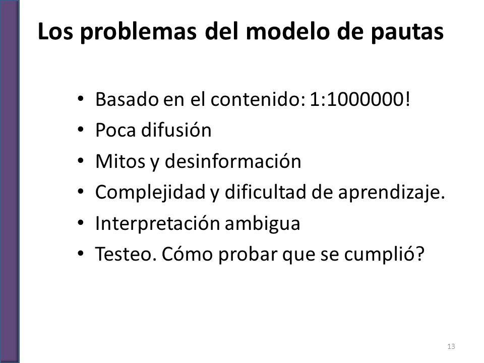 Los problemas del modelo de pautas