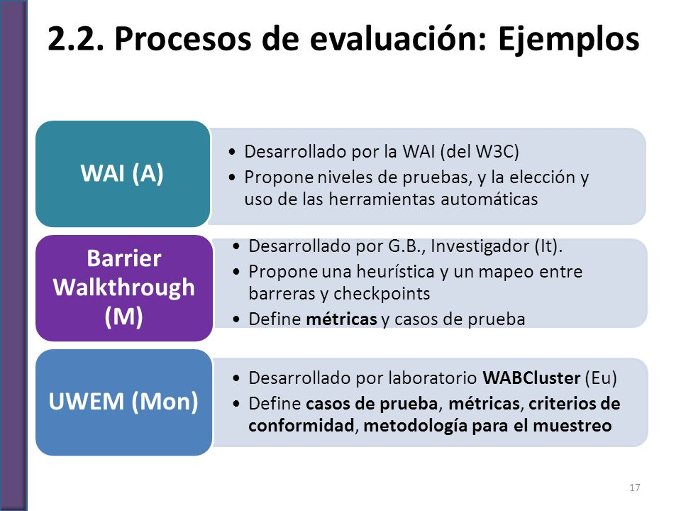 2.2. Procesos de evaluación: Ejemplos