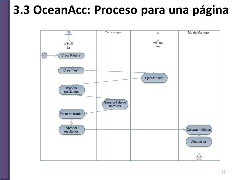 3.3 OceanAcc: Proceso para una página
