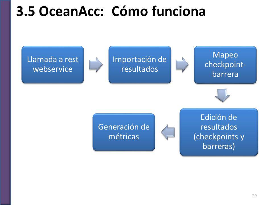 3.5 OceanAcc: Cómo funciona