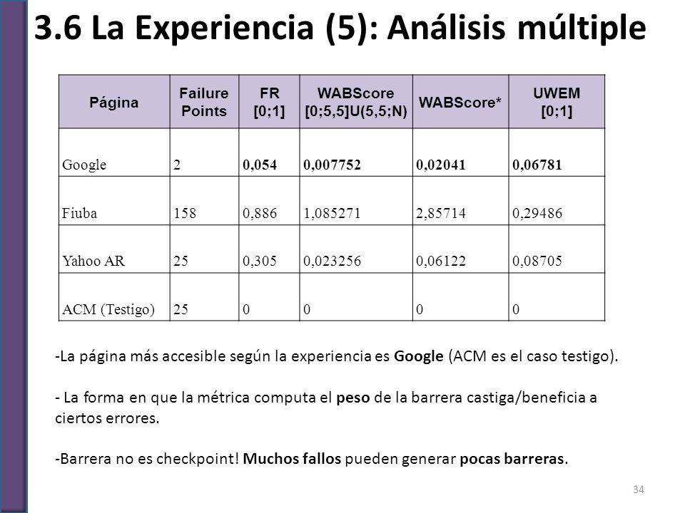 3.6 La Experiencia (5): Análisis múltiple