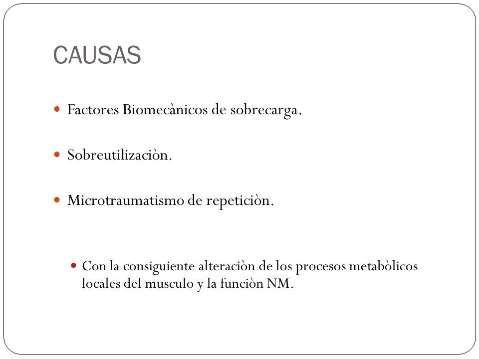 CAUSAS Factores Biomecànicos de sobrecarga. Sobreutilizaciòn.