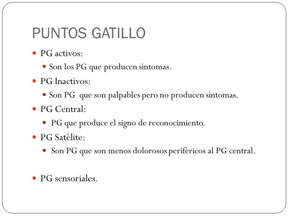 PUNTOS GATILLO PG activos: PG Inactivos: PG Central: PG Satèlite: