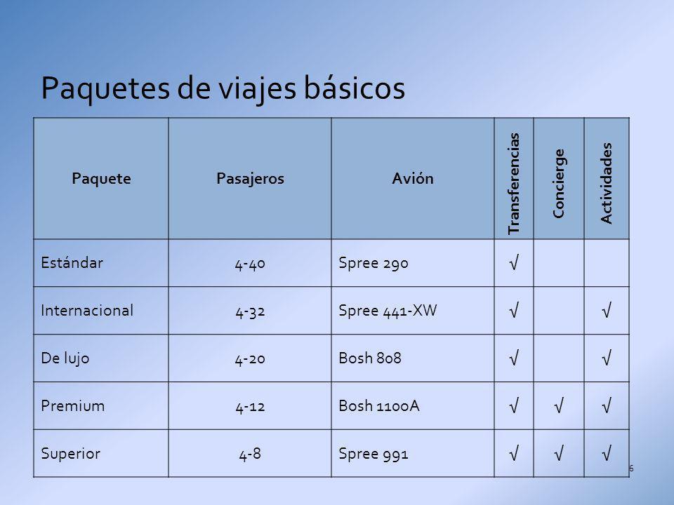 Paquetes de viajes básicos