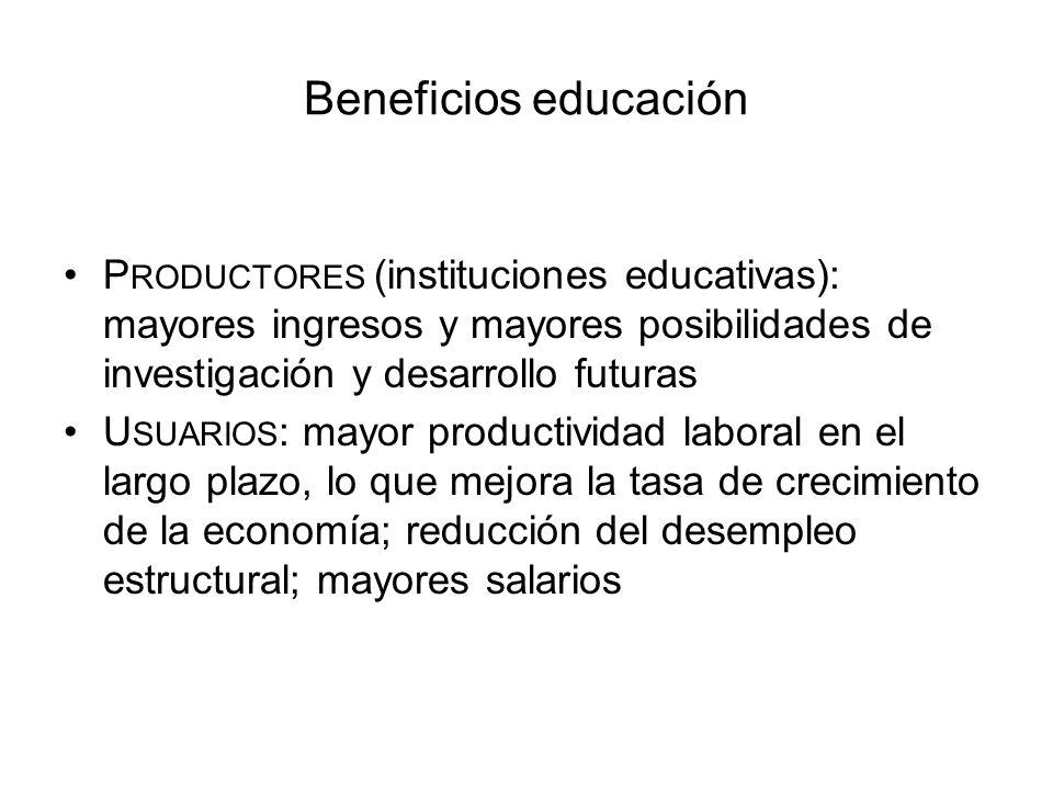 Beneficios educación Productores (instituciones educativas): mayores ingresos y mayores posibilidades de investigación y desarrollo futuras.
