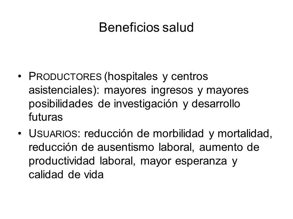 Beneficios salud Productores (hospitales y centros asistenciales): mayores ingresos y mayores posibilidades de investigación y desarrollo futuras.