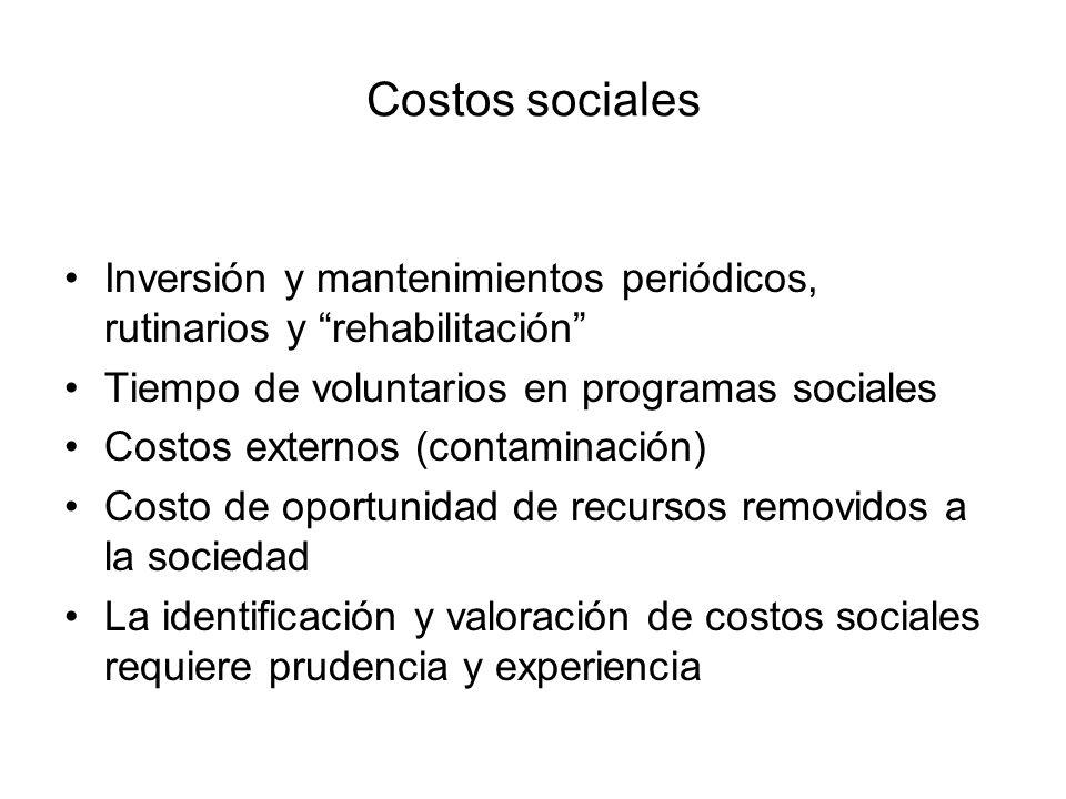 Costos sociales Inversión y mantenimientos periódicos, rutinarios y rehabilitación Tiempo de voluntarios en programas sociales.