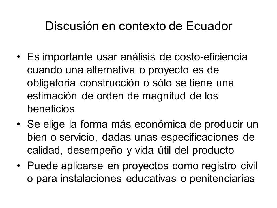 Discusión en contexto de Ecuador