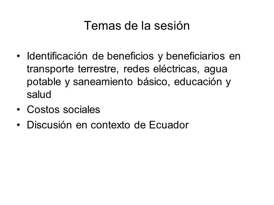 Temas de la sesión
