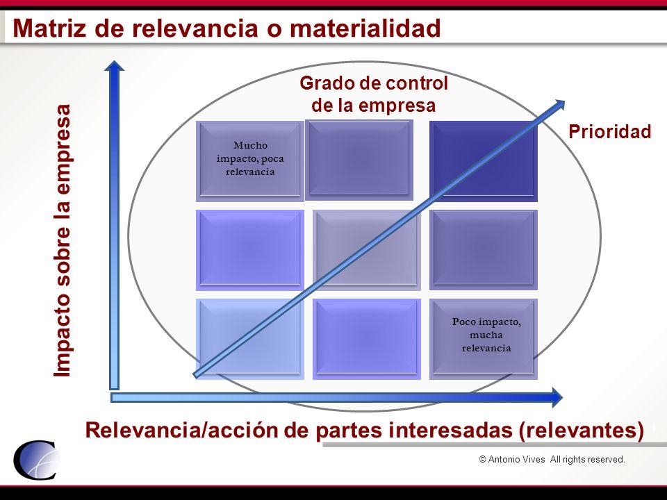 Matriz de relevancia o materialidad