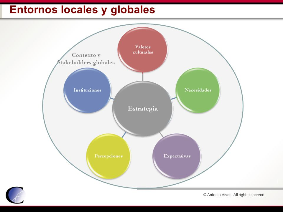 Contexto y Stakeholders globales