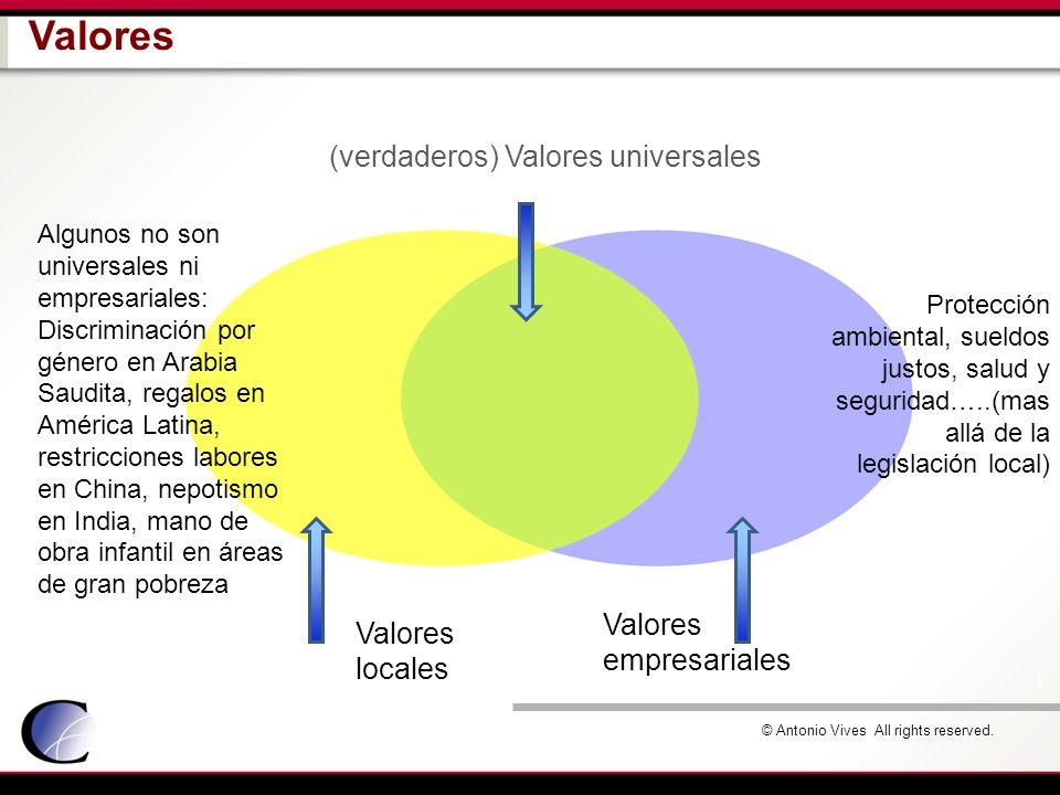Valores (verdaderos) Valores universales Valores empresariales